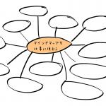 マインドマップを仕事に活かす7つのアイディア