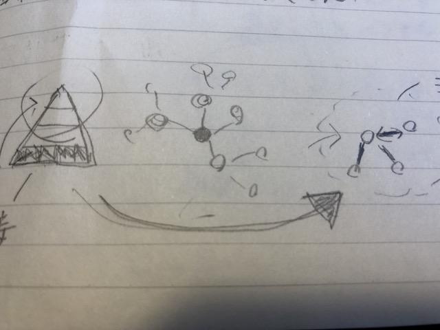 アイディアを図にするノート